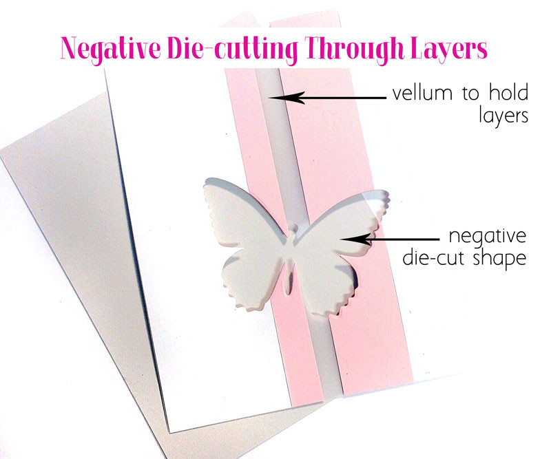 Take Flight with Negative Die CuttingBelle Papier